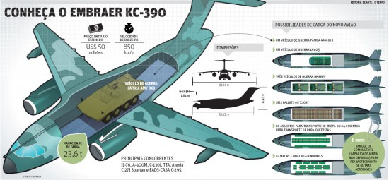 kc390..infografico