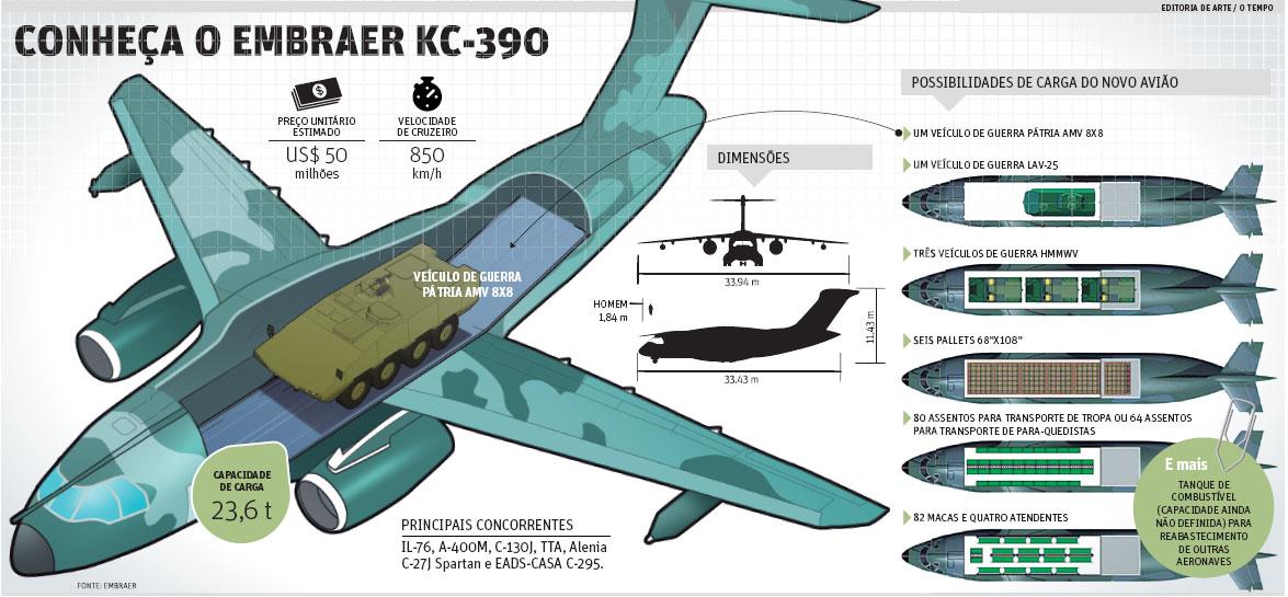 kc390..infografico.jpg