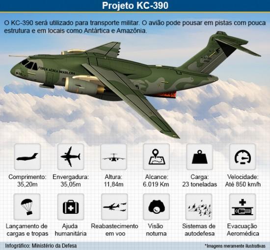 projeto_kc_390