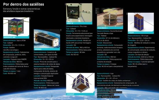 016-021_CAPA_nanosatelite_219-1