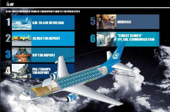 767-MMTT-concepções-2-IAI