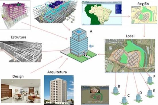 Building Information Modeling (BIM)4