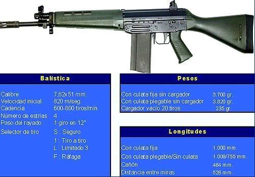 FusilFAMAESG542-1Cal762mm