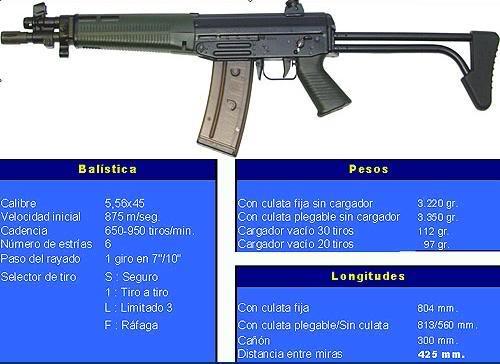 FusilFAMAESG543-1Cal556mm