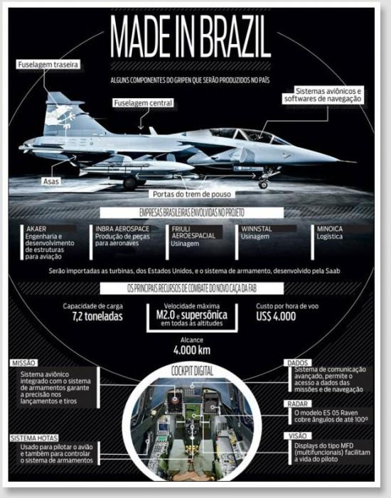 Gripen_FAB-infografico