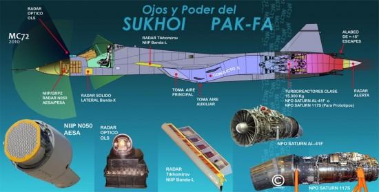 PAK-FA_Sukhoy_S_Duct_p