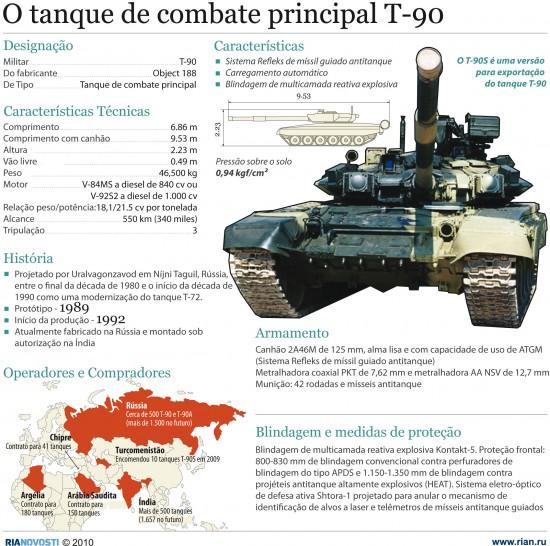t-90 (2)