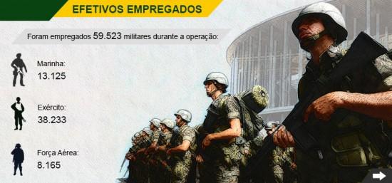 BALANÇO COPA - 01