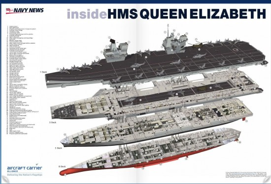 HMS-Queen-Elizabeth-deck-plan