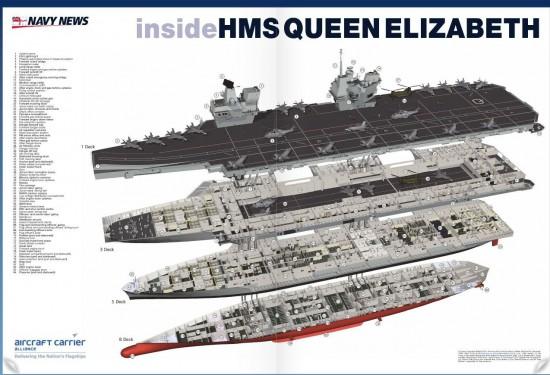 HMS-Queen-Elizabeth-deck-plan