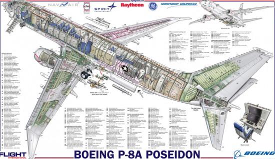 P 8 Poseidon cutaway