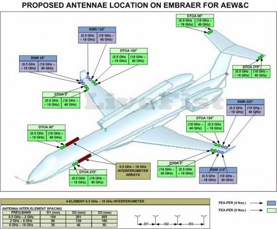 AEW3-754271