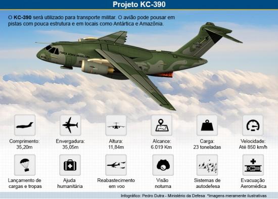 Projeto KC-390 750px