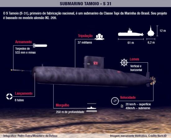 Submarino-S-31-Tamoio