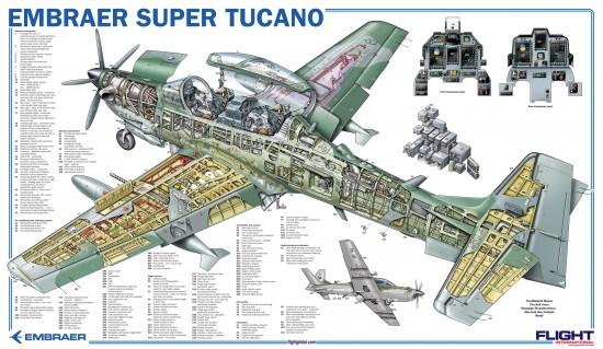 Embraer-Super-Tucano
