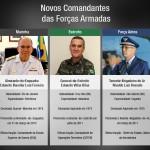 Saiba mais sobre a carreira dos novos comandantes das Forças Armadas