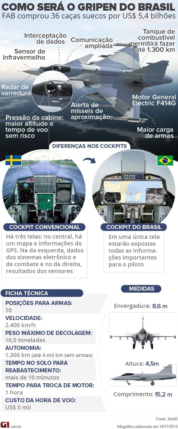 brasilgripen